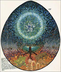 Carl Jung Mandala